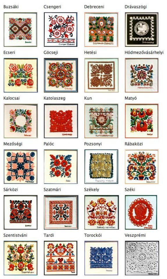 Guide to Hungarian Embroidery